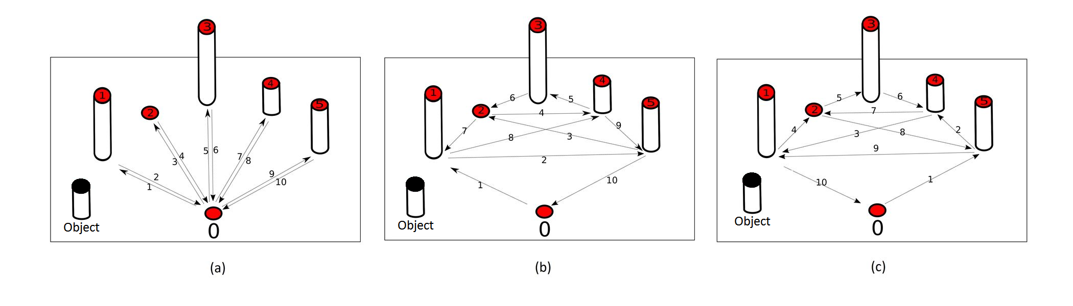 JRAT - Counting Grasping Action Using Force Myography: An